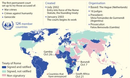 ICC: Diplomacy or Disguised Activism